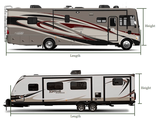 Rv Cover Guide Coverquest
