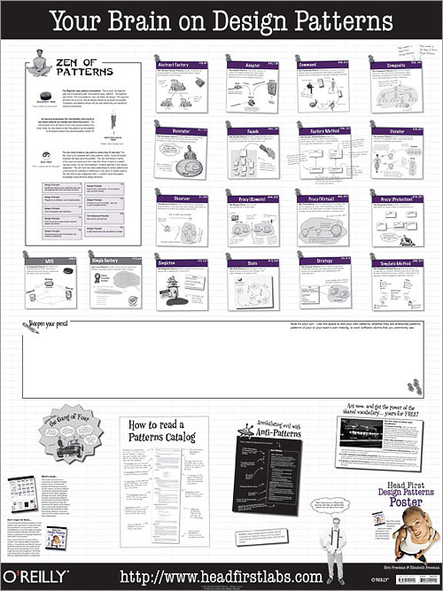 Head First Design Patterns Poster - O\u0027Reilly Media