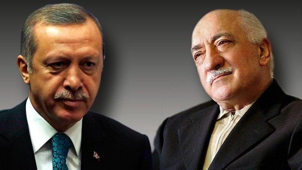La rivalidad islámica de Gülen y Erdogan, y sus consecuencias – Por Alon Ben Meir y Arbana Xharra.