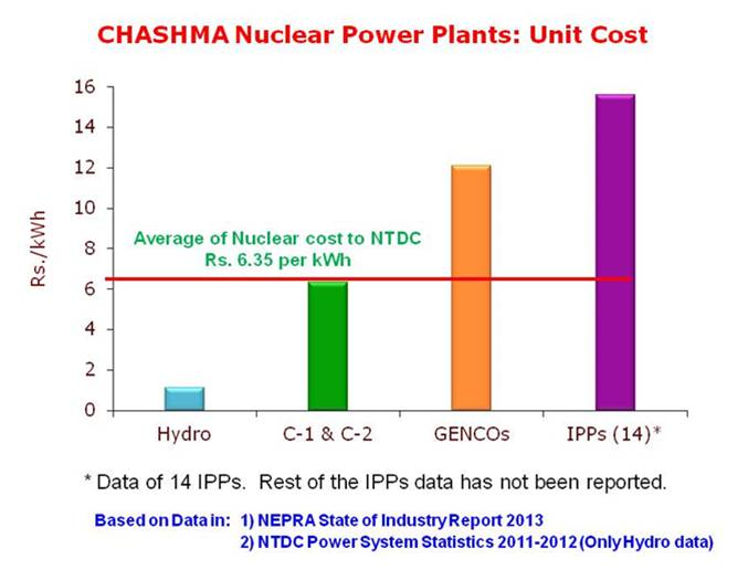 Centre for Pakistan and Gulf Studies » Nuclear Energy and the K-2