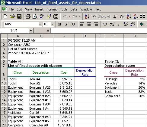 Excel vlookup function tutorial, vlookup syntax, vlookup examples