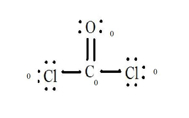 How to Draw Electron Dot Diagrams Sciencing