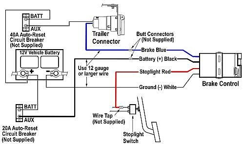 How to Wire a Trailer to Charge the Trailer Battery It Still Runs