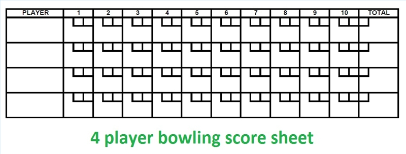 How to Compute Bowling Scores by Hand Healthfully