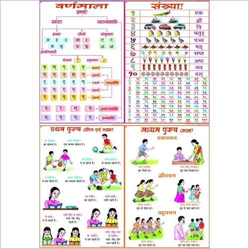 Sanskrit Alphabet Chart The Sanskrit Alphabet In Transliteration Is - sanskrit alphabet chart