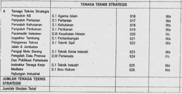 Info Cpns Jateng 2013 Lowongan Kerja Pt Citilink Indonesia September 2016 Cpns Indonesia Informasi Lowongan Cpns 2015 Newhairstylesformen2014