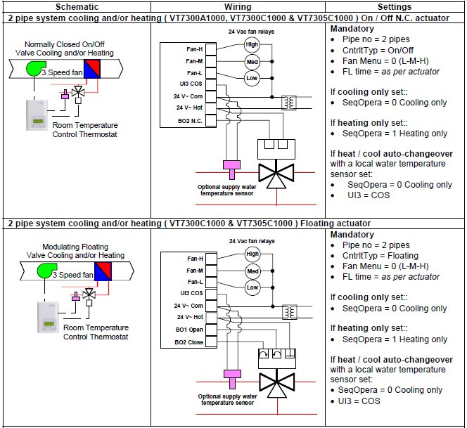 Bacnet Mstp Wiring Diagram - Wiring Solutions
