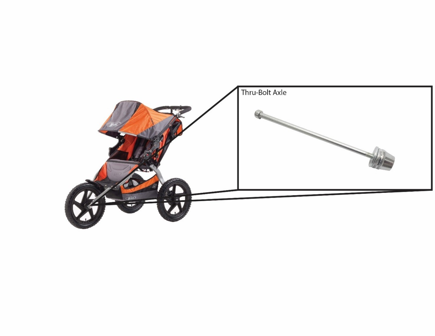 Jogging Stroller How To Use Britax Recalls Modified Thru Bolt Axles For Use With Bob