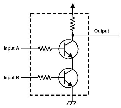 logic diagram nand