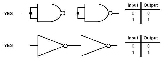 basic logic gates diagrams