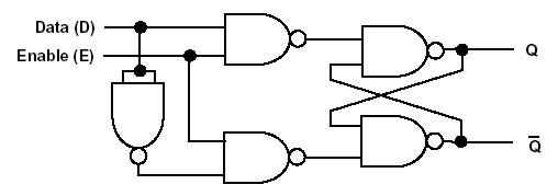 d type flip flop circuit diagram