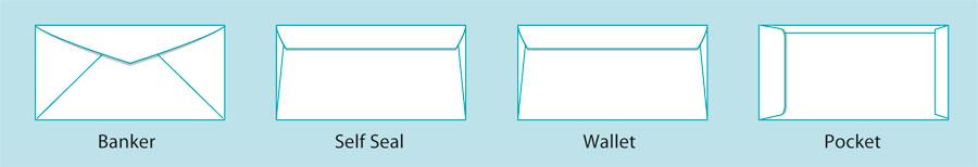 Envelopes City Printing Works