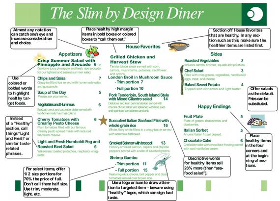 slim-menu