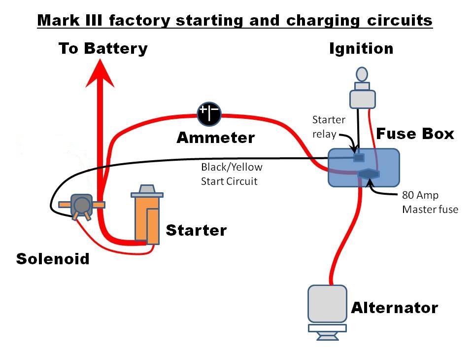 110cc Atv Wiring Diagram Remote Mark Iii Solenoid Removal