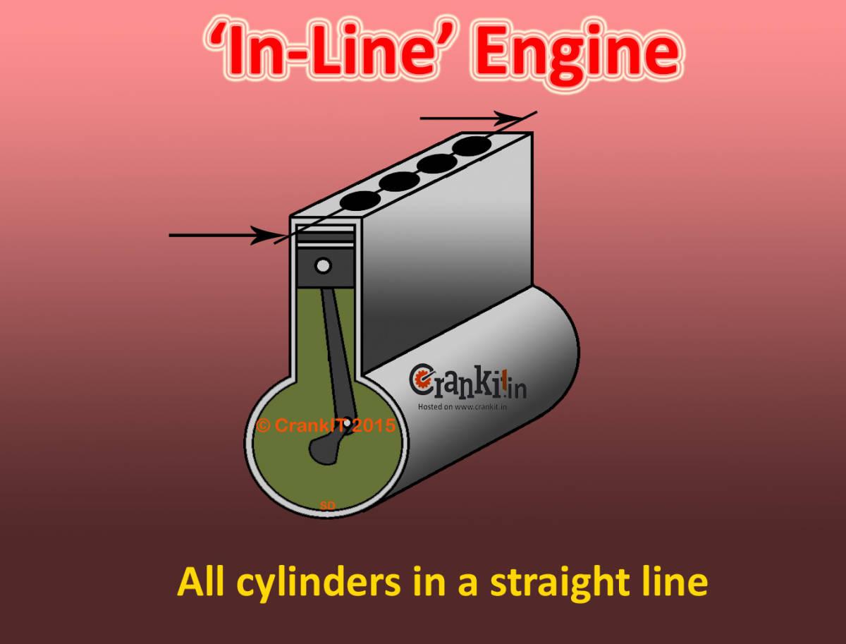 inline 6 cylinder engine diagram