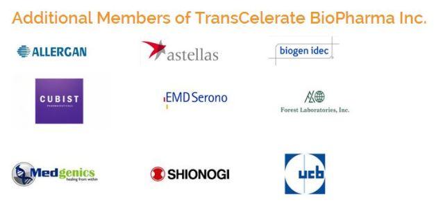 Additional Members of TransCelerate BioPharma Inc