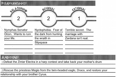RPG character sheet for Hellas showing character's disadvantages