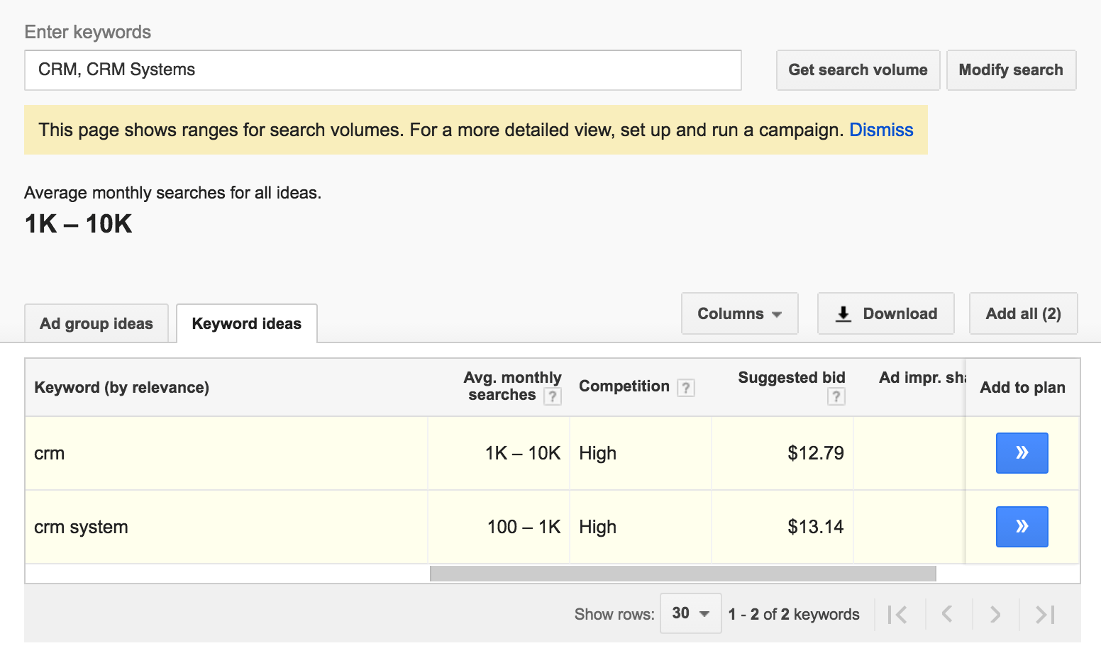 Google Adwords Keyword How To Micro Test New Product Service Ideas Using Google