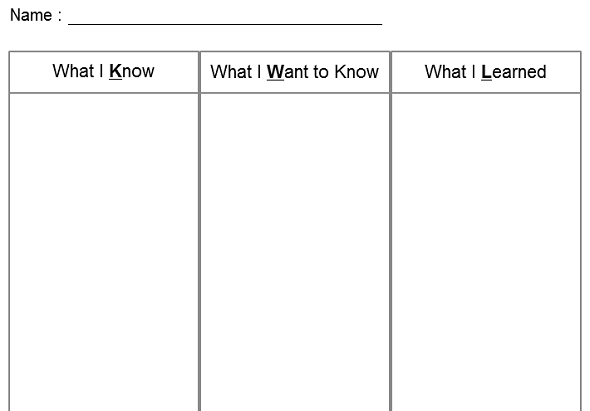 photograph regarding Printable Kwl Charts called Kwl Chart Blank Resume Layout For Internship Pdf