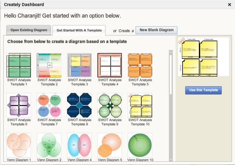 Create and Collaborate on SWOT Analysis Creately - analysis template