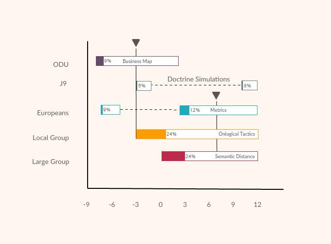 Gantt Chart Software to Draw Simple Gantt Charts Creately - gantt chart
