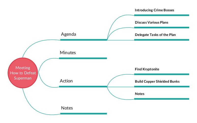 Create Mind Maps Online with Easy-to-Use Mind Mapping Software