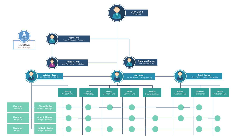 organizational context powerpoint template