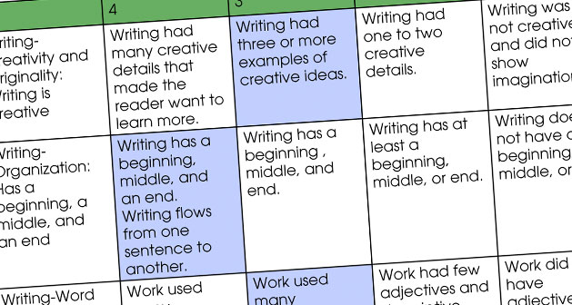 Get Started with Rubrics Creative Educator