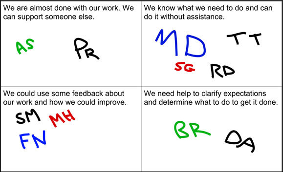 Formative assessment during project-based learning Creative Educator