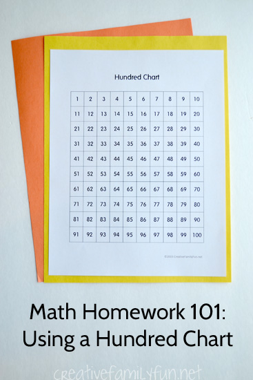 Math Homework 101 What is a Hundred Chart? - Creative Family Fun