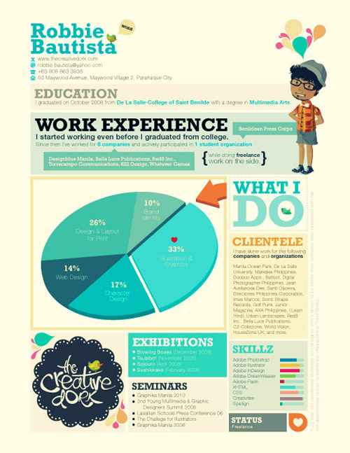 30 Brilliant Creative Resumés - creative resume