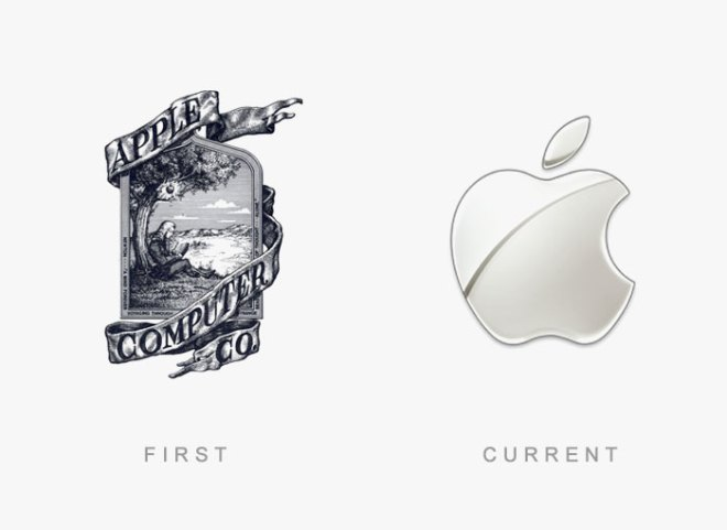 evolution-logo-apple