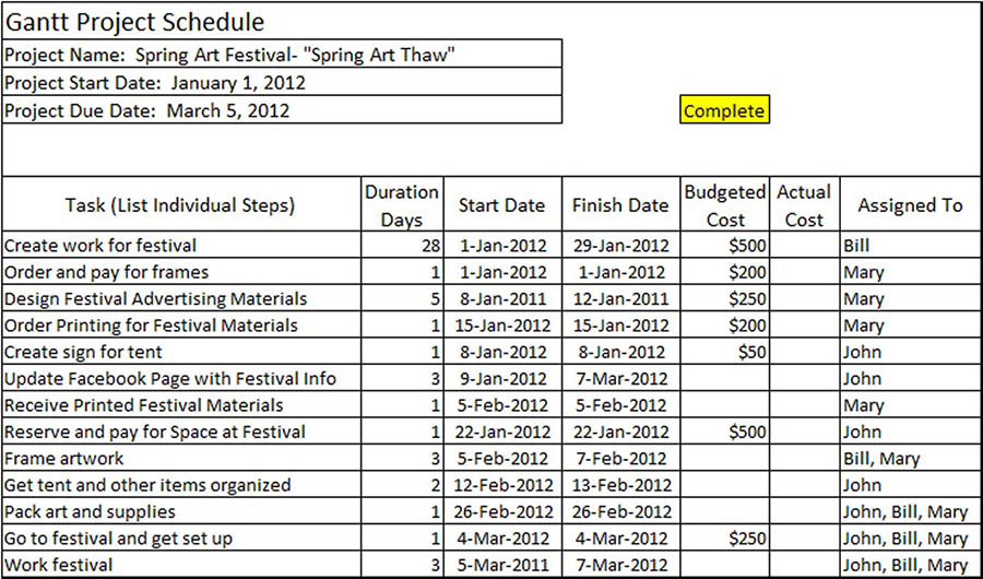 Project Management For Artists \u2013 Part I Art Marketing and Business
