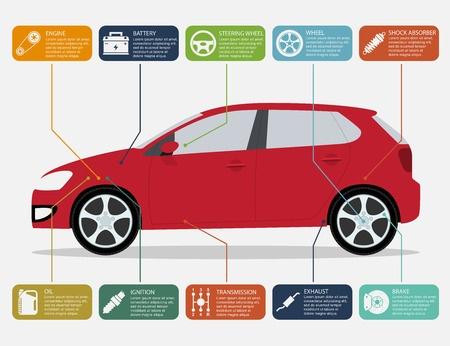 Get a Vehicle History Report \u2013 Public Service Credit Union Auto