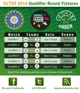 Champions League T20 – CLT20 2014 Qualifiers Round Fixtures