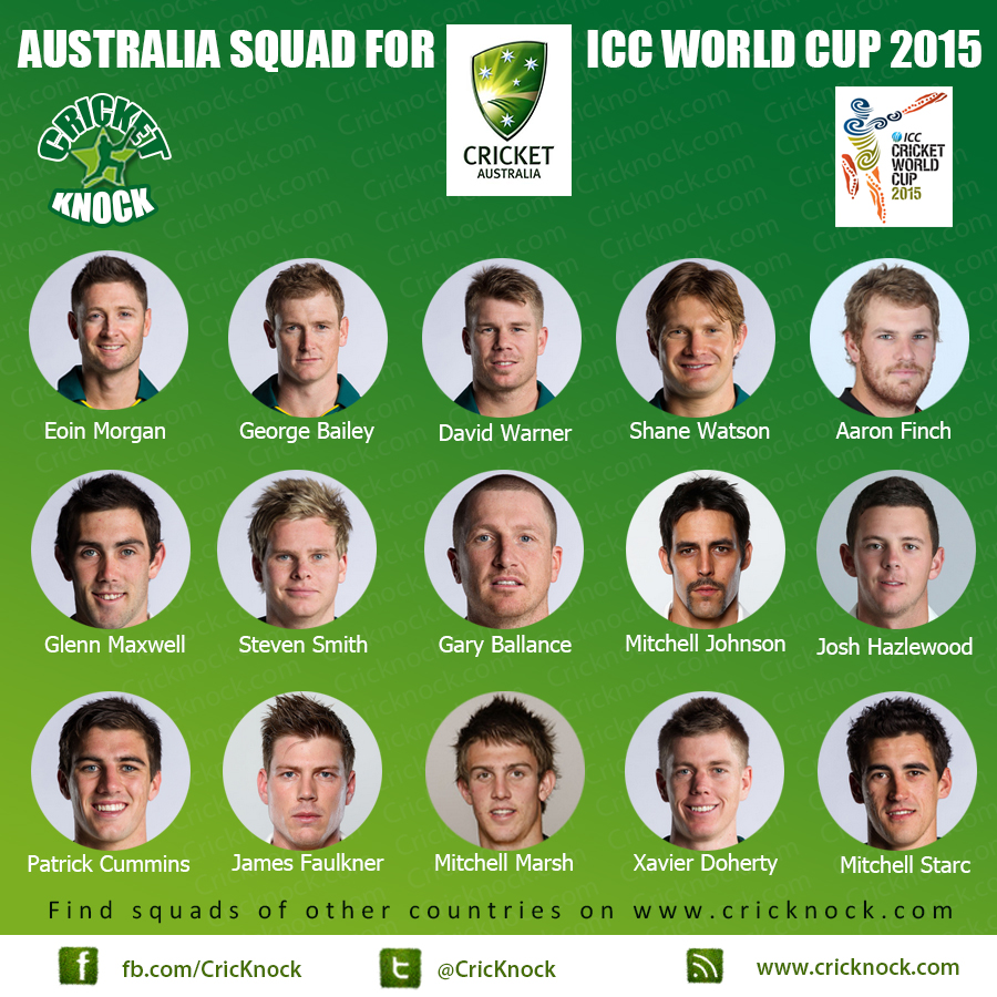 Australia Squad for ICC Cricket World Cup 2015