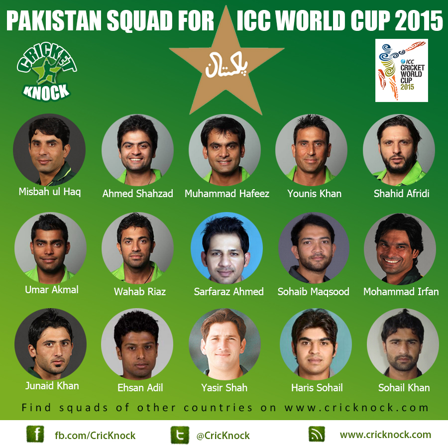 Pakistan Squad for ICC Cricket World Cup 2015