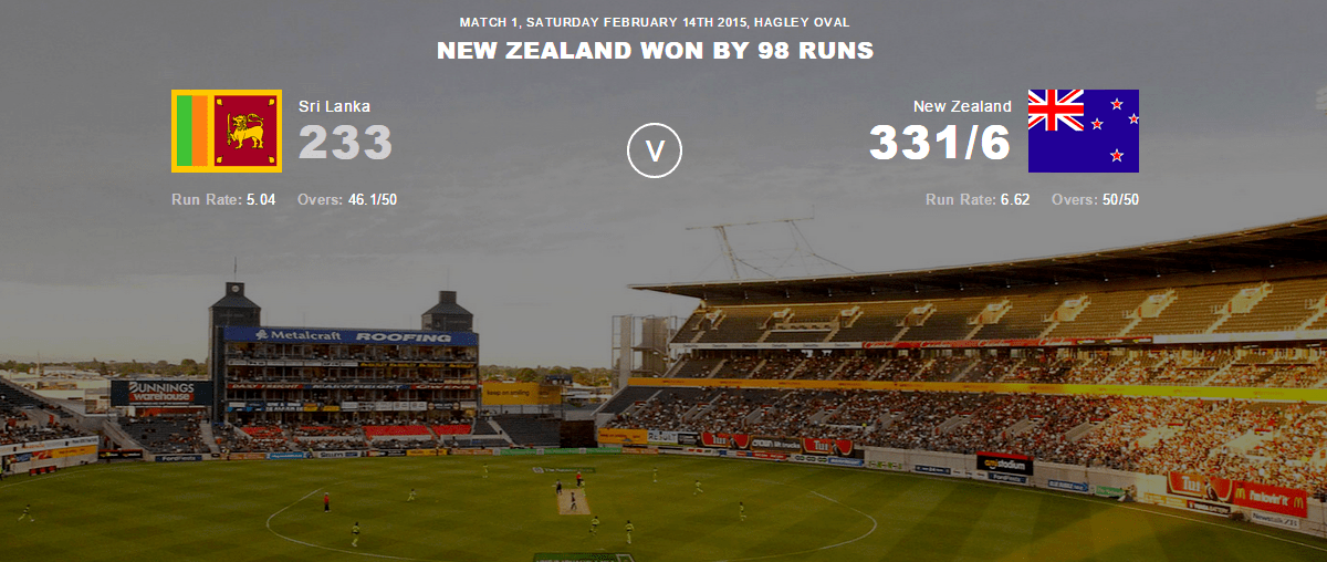 Sri Lanka vs New Zealand ICC Cricket World Cup 2015 Highlights