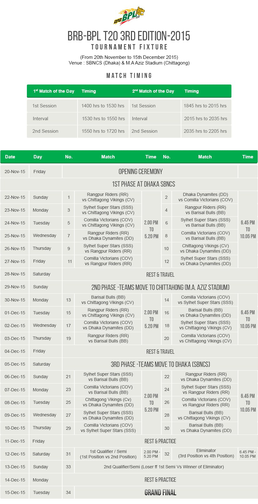 Bangladesh Premier League - BPLT20 2015 fixtures