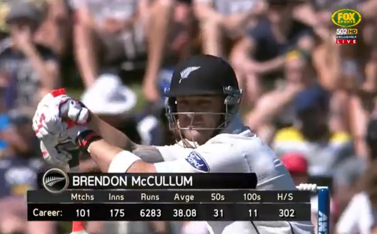 Brendon McCullum Test Career
