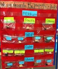 Interactive Science Word Walls - Kindergarten Kindergarten