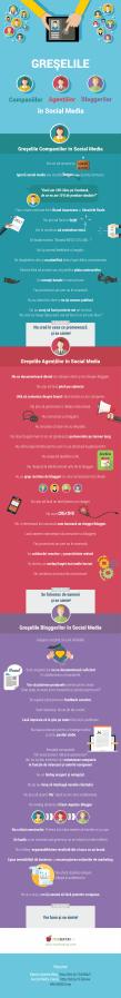 Greselile-companiilor-agentiilor-si-bloggerilor-in-social-media