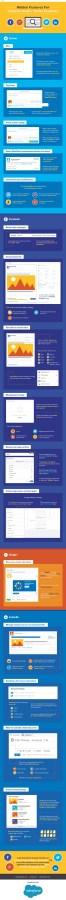 SalesforceHiddenFeaturesInfographic