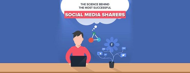 cele mai distribuite postari din social media - cover