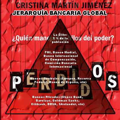Jerarquia-Bancaria-Global