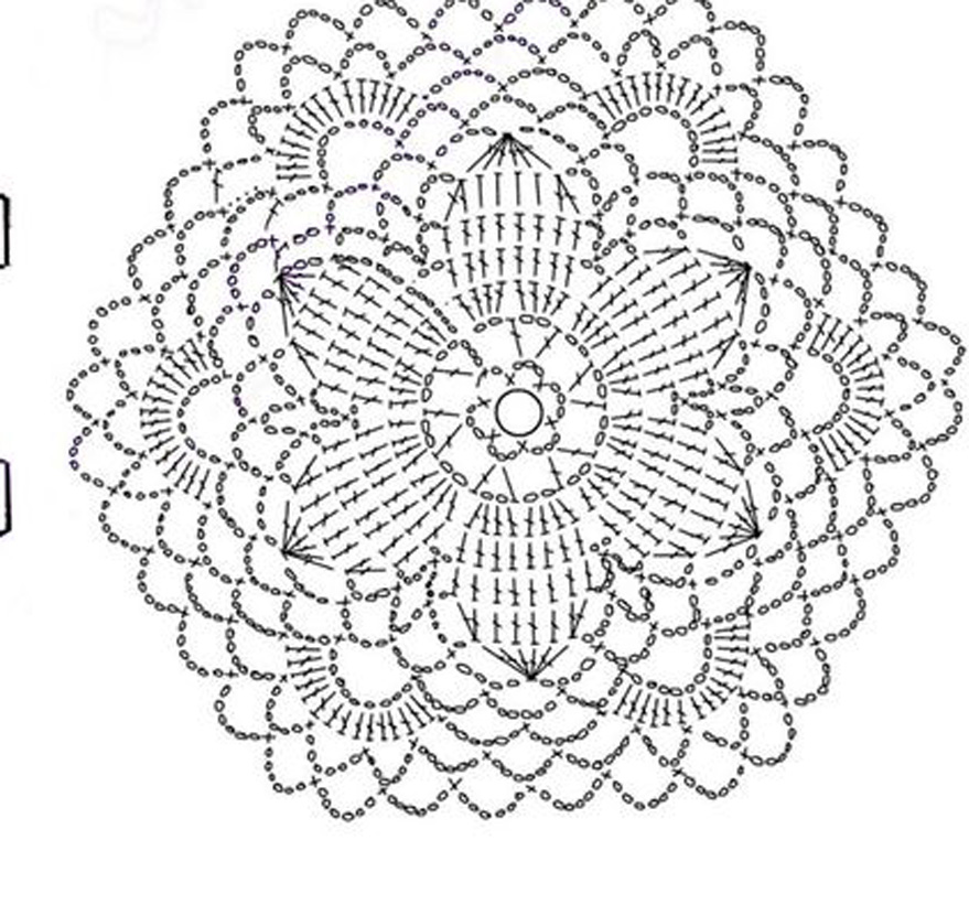 crochet doilies or center table table clothes cristina my crochet