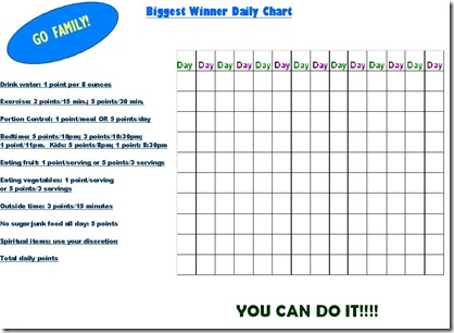 weight loss challenge chart - Intoanysearch
