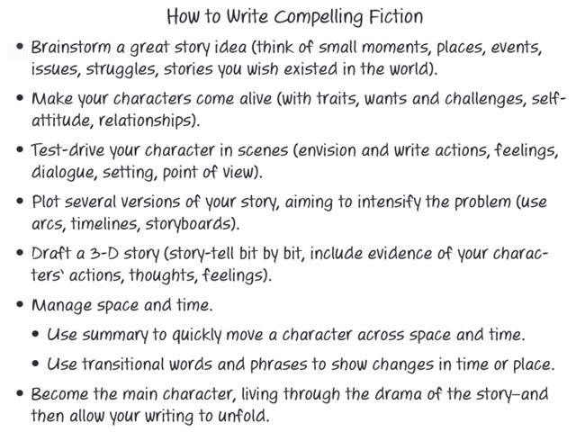 Narrative Writing Realistic Fiction - 7th Grade LA