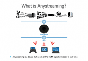Anystreaming_2