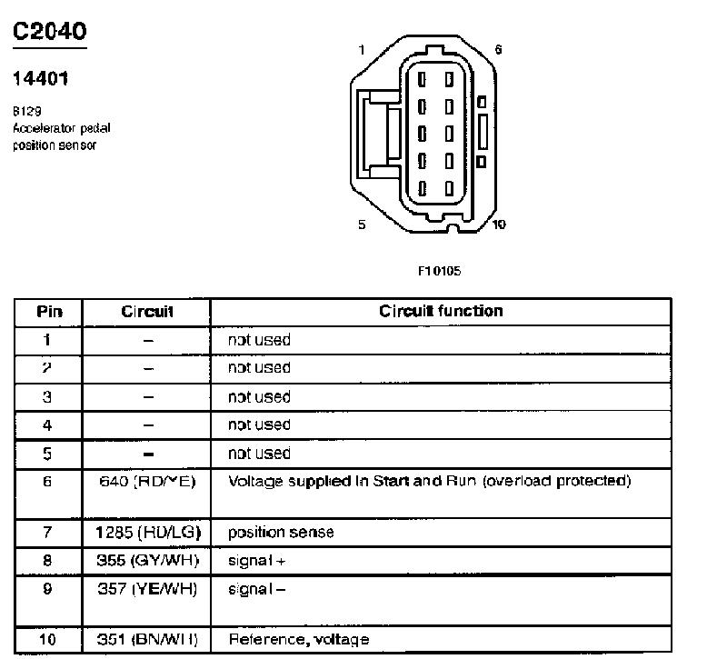 Ford Explorer Transmission Wiring Harness Diagram Electrical